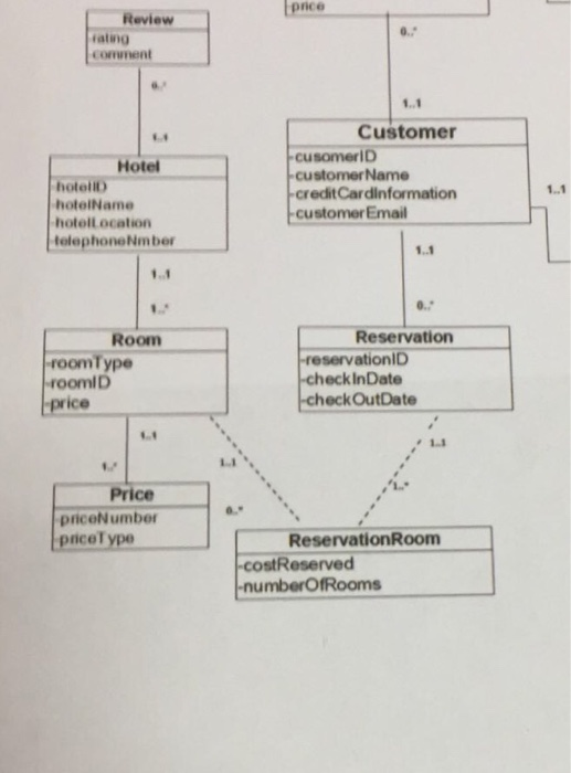 Solved Software Engineering I Want Sequence Diagram For U