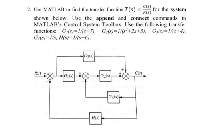 Solved: 2  Use MATLAB To Find The Transfer Function T(S)or