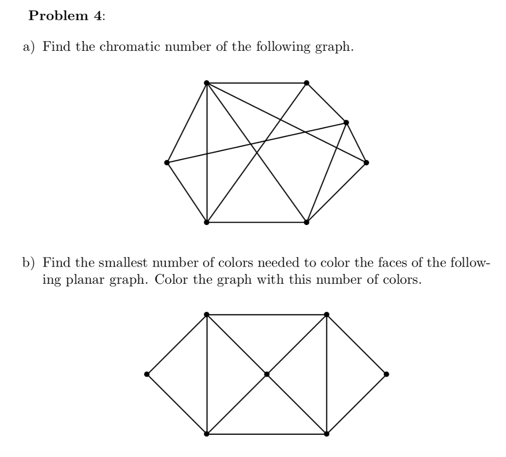 Solved: Problem 4: A) Find The Chromatic Number Of The Fol ...