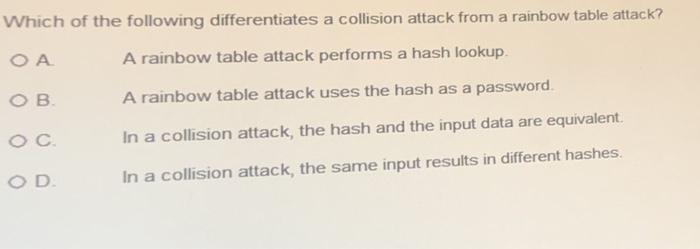 Solved Which Of The Following Differentiates A Collision