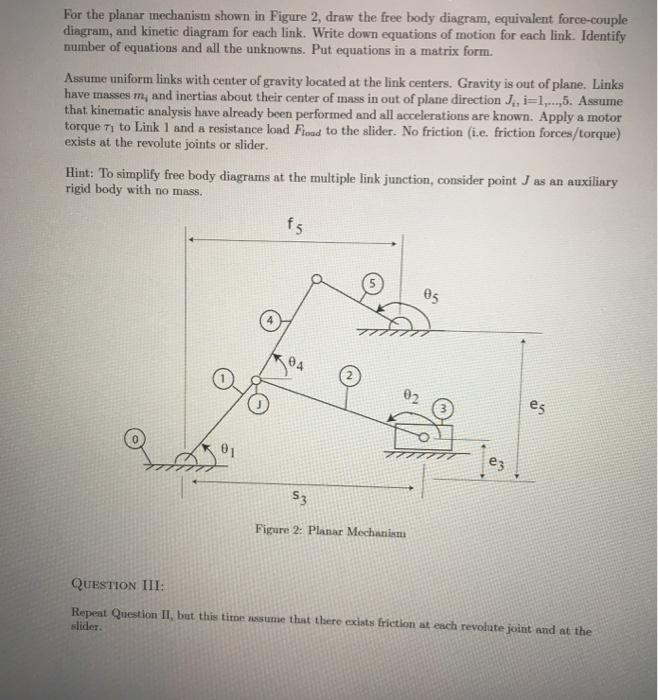 Planar Free Body Diagram Wiring Circuit