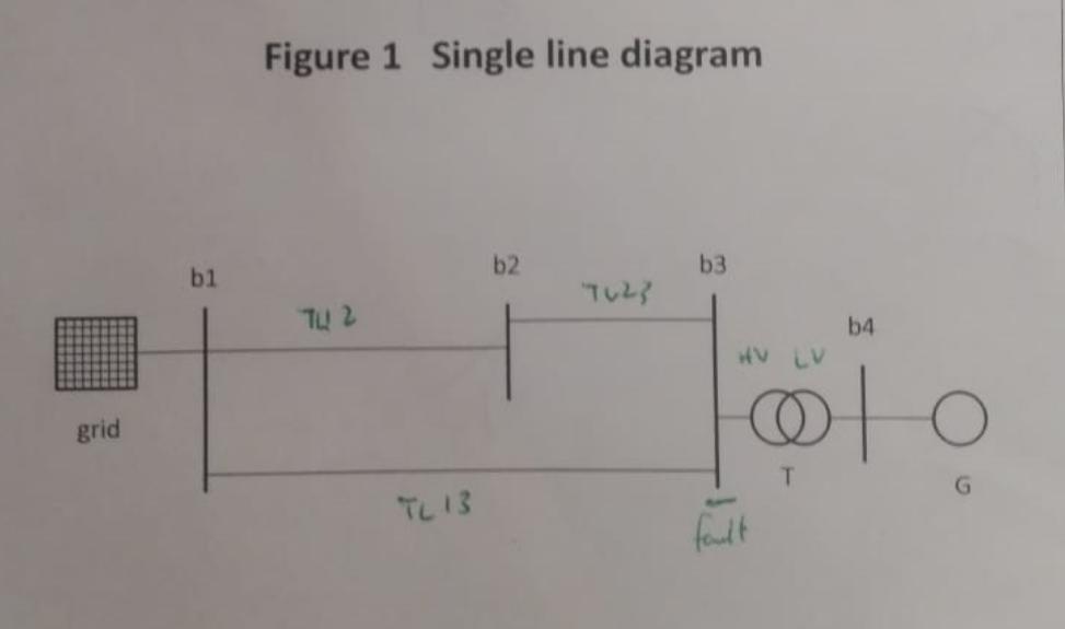 figure 1 single line diagram b3 b2 b1 b4 v lv grid tl13