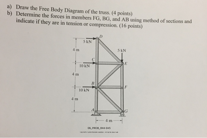 Solved A Draw The Free Body Diagram Of The Truss B Det