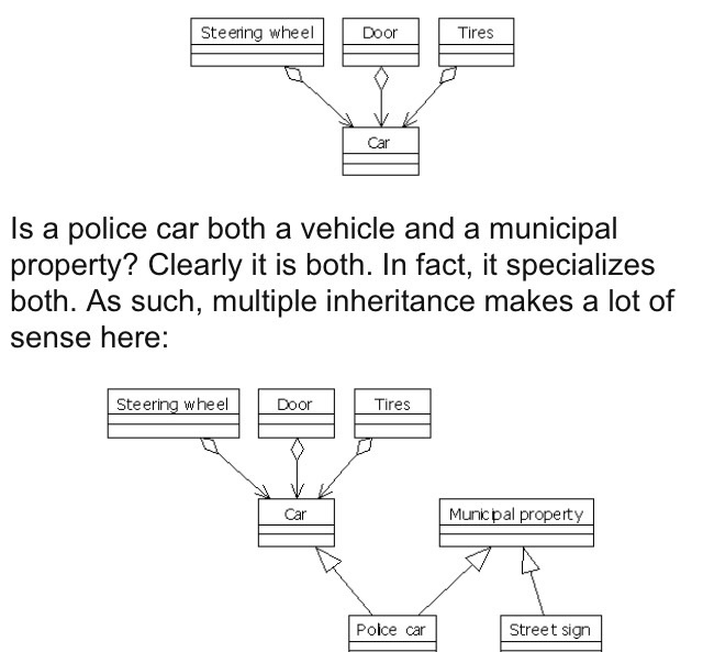 Solved uml diagram create uml diagram of police car and m expert answer ccuart Image collections