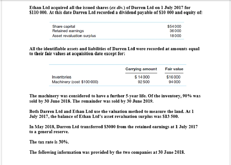 Solved: Ethan Ltd Acquired All The Issued Shares (ex Div