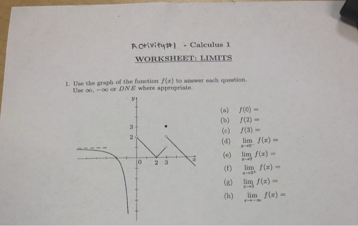 Solved: Activity -Calculus 1 WORKSHEET: LIMITS 1. Use The ...
