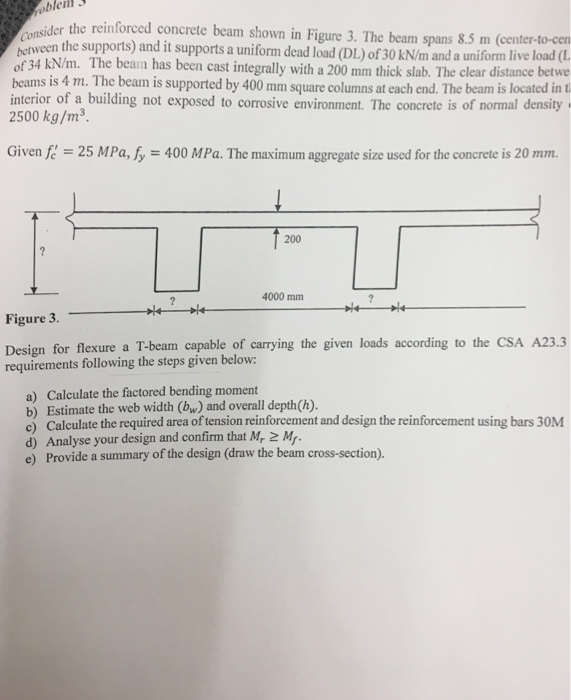 Solved: Bleril Der The Reinforced Concrete Beam Shown In F