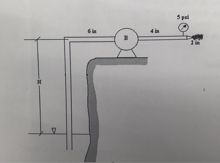 Solved: The Water Pumping System (density Of Water= 62,4 L