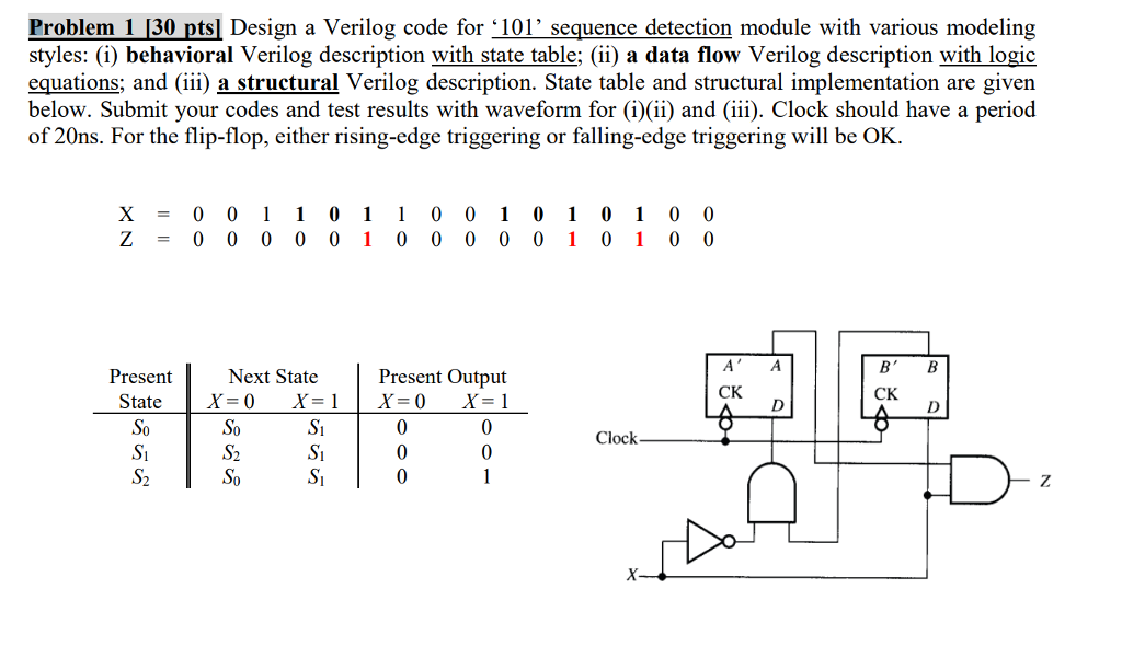 Solved: Problem 1 130 Pts] Design A Verilog Code For '101