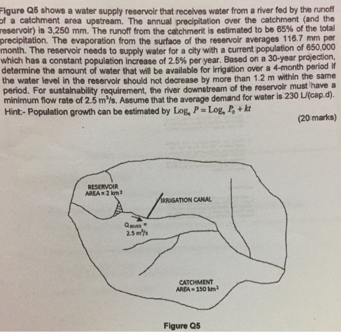 Solved Figure Q5 Shows A Water Supply Reservoir That Rece