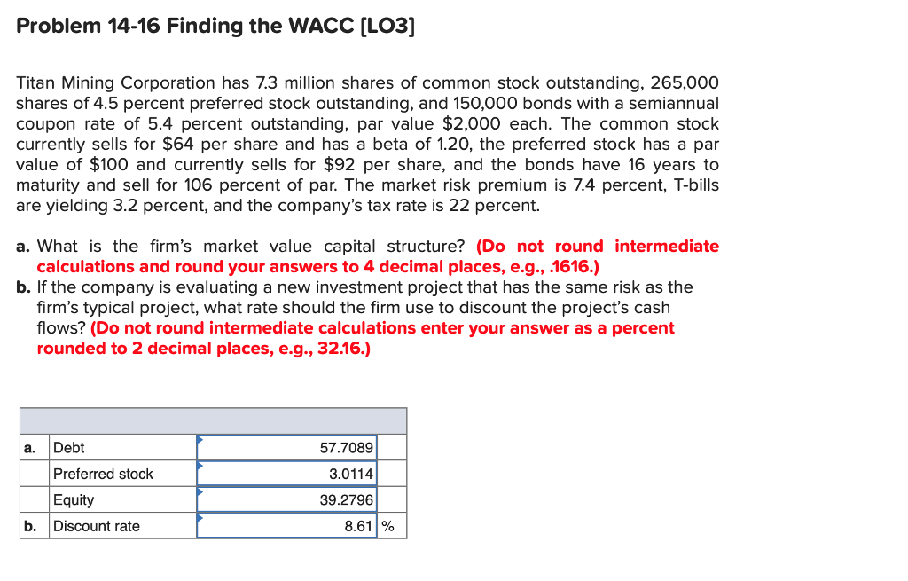 Problem 14-16 Finding the WACC [LO3] Titan Mining Corporation has 7.3 million shares of common stock outstanding, 265,000 shares of 4.5 percent preferred stock outstanding, and 150,000 bonds with a semiannual coupon rate of 5.4 percent outstanding, par value $2,000 each. The common stock currently sells for $64 per share and has a beta of 1.20, the preferred stock has a par value of $100 and currently sells for $92 per share, and the bonds have 16 years to maturity and sell for 106 percent of par. The market risk premium is 7.4 percent, T-bills are yielding 3.2 percent, and the companys tax rate is 22 percent. a. What is the firms market value capital structure? (Do not round intermediate calculations and round your answers to 4 decimal places, e.g., .1616.) b. If the company is evaluating a new investment project that has the same risk as the firms typical project, what rate should the firm use to discount the projects cash flows? (Do not round intermediate calculations enter your answer as a percent rounded to 2 decimal places, e.g., 32.16.) a. Debt 57.7089 3.0114 39.2796 Preferred stock Equity b. Discount rate 8.61 %