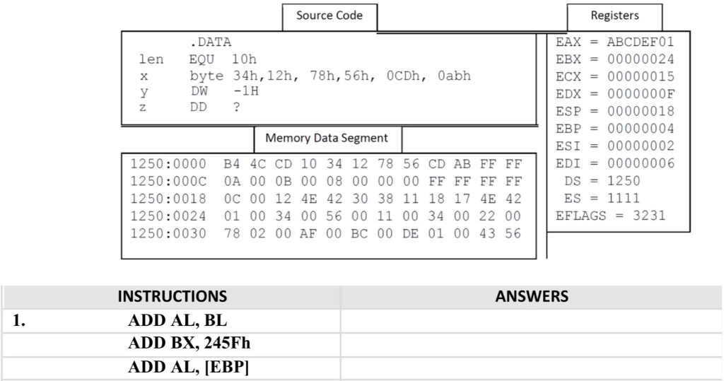 Solved: My Assignment Pertains To The (masm) X86 Assembly