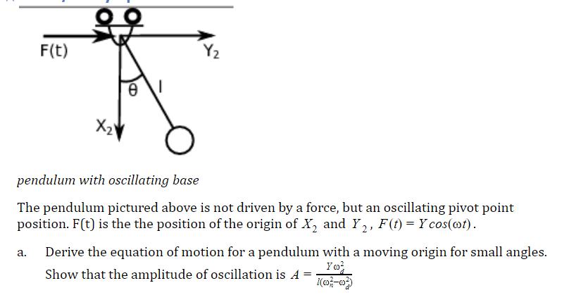 Solved: F(t) Pendulum With Oscillating Base The Pendulum P ...