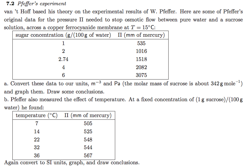 Commentary What To Consider When >> Solved Hint You Will Need To Graph The Data For Your C