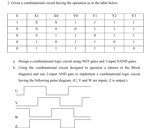 Solved  2  Given A Combinational Circuit Having The Operat