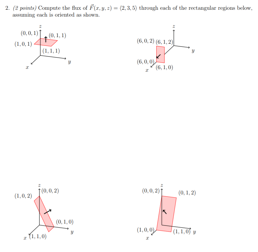 2 Points Compute The Flux Of Fr Y