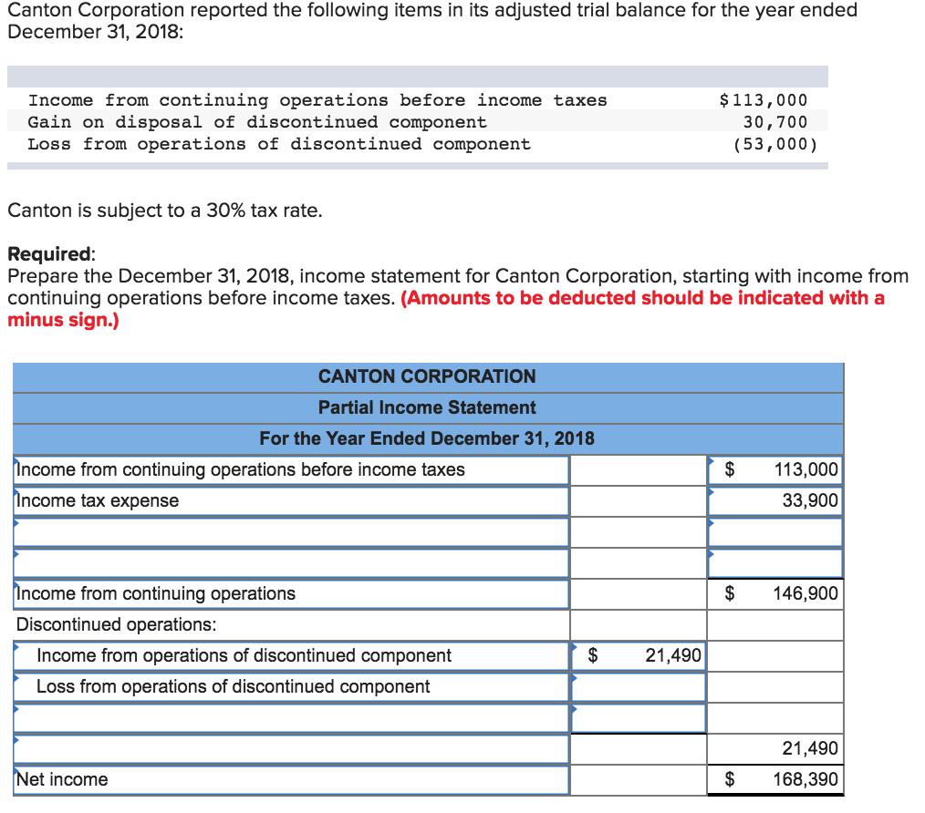Solved: Prepare The December 31, 2018, Income Statement Fo