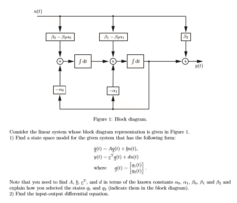 Solved: U T) β2 Dt Dt Y(t) -00 Figure I: Block Diagram Con... | Chegg.comChegg