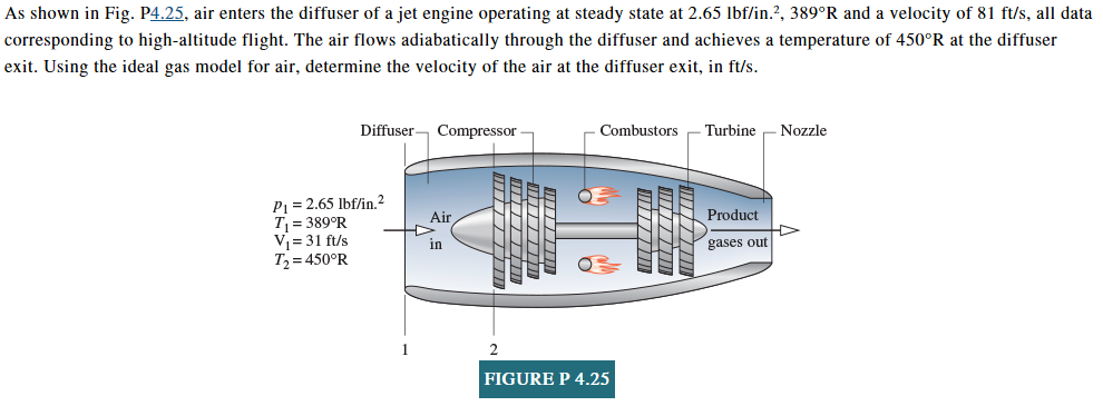 389 engine diagram solved as shown in fig p4 25  air enters the diffuser of  fig p4 25  air enters the diffuser