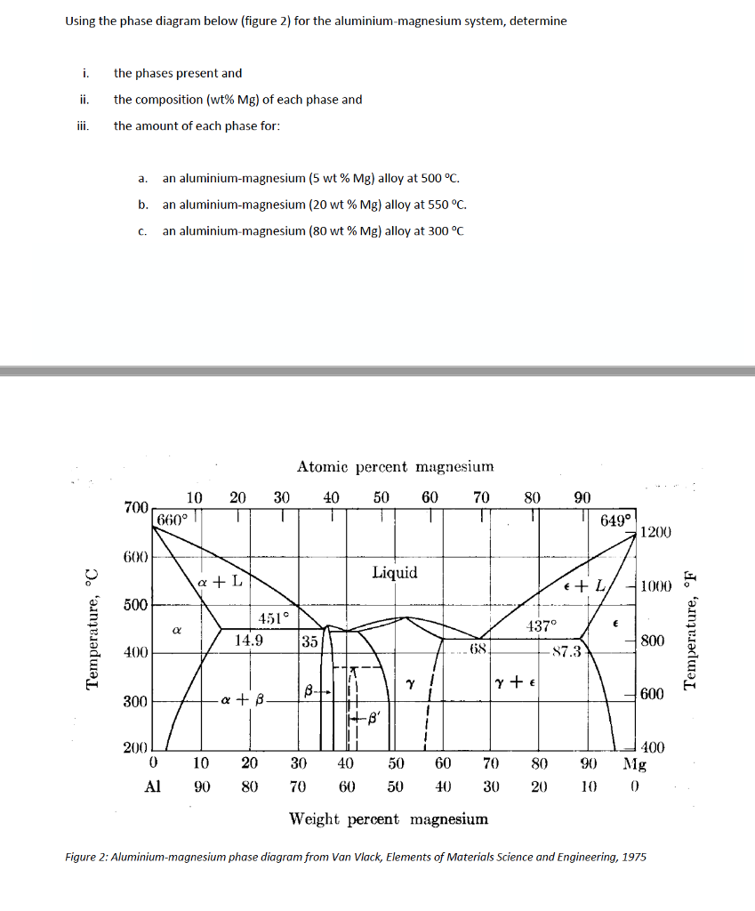 using the phase diagram below figure 2 for the a. Black Bedroom Furniture Sets. Home Design Ideas