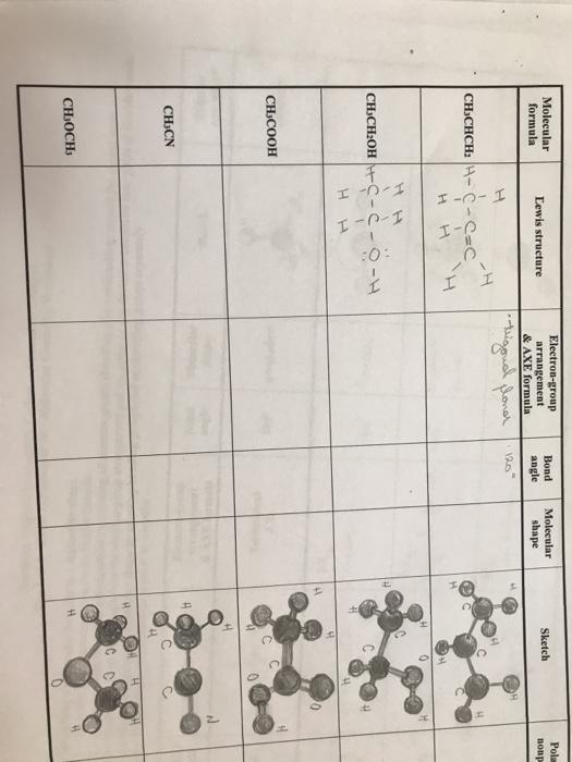 Solved: Molecular Formula CH3CHCH2 CH3COOH CH3CN CH3 OCH3 ...  Solved: Molecul...