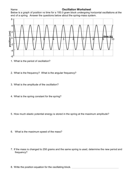 Graphing Distance Vs Time Worksheet Answers   Newatvs Info together with Graphing Practice   Physics Graphing Worksheet 1 Draw the position as well  additionally Solved  Below Is A Graph Of Position Vs Time For A 100 0 G in addition Position And Direction Worksheets Coordinate Year 3 Free Liry furthermore Quiz   Worksheet   Slope with Position vs  Time Graphs   Study also  as well Solved  Models Ihging Velocity And Constant Force Particle as well Online Graphs 2018 » position velocity acceleration calculus together with 209 Position vs  Time Graphs Worksheet pdf   Velocity   Sd moreover Honors Physics  Graphing Motion likewise Sd Velocity and Acceleration Worksheet Beautiful Determining moreover  furthermore Pinterest together with Constant Velocity Worksheet 4 also Finding Velocity from a Position vs Time graph  Part 1   YouTube. on position vs time graph worksheet