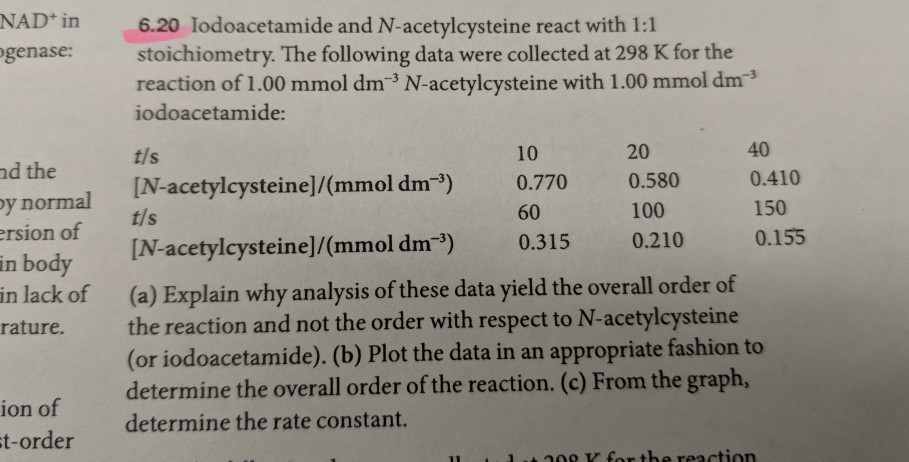 NAD in 6.20 lodoacetamide and N-acetylcysteine react with 1:1 genase: stoichiometry. The following data were collected at 298