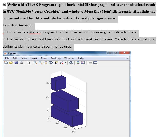 Solved: Write A MATLAB Program To Plot Horizontal 3D Bar G