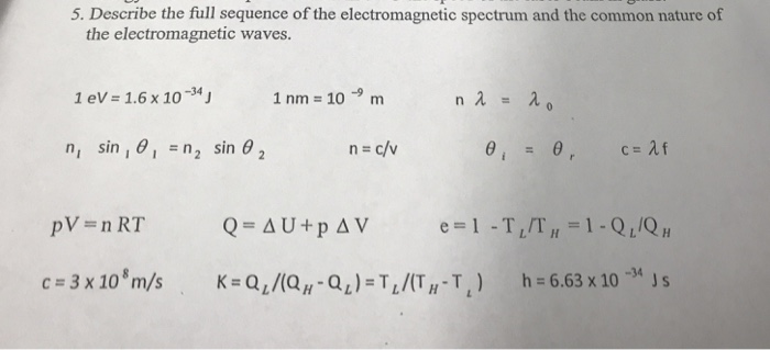 Solved: Describe The Full Sequence Of The Electromagnetic