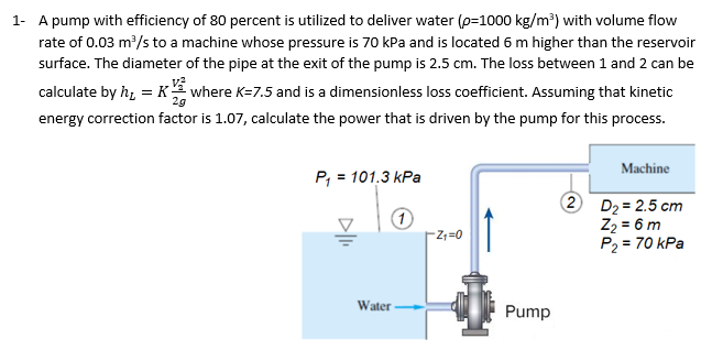 1 A pump with efficiency of 80 percent is utilized to deliver water (p-1000 kg/m2) with volume flow rate of 0.03 m3/s to a machine whose pressure is 70 kPa and is located 6 m higher than the reservoir surface. The diameter of the pipe at the exit of the pump is 2.5 cm. The loss between 1 and 2 can be calculate by h, -K where K-7.5 and is a dimensionless loss coefficient. Assuming that kinetic energy correction factor is 1.07, calculate the power that is driven by the pump for this process. 2g Machine P-101.3 kPa 2 D2 2.5 cm P2 70 kPa Water Pump