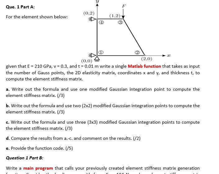 3 Que  1 Part A: (0,2) For The Element Shown Below    | Chegg com