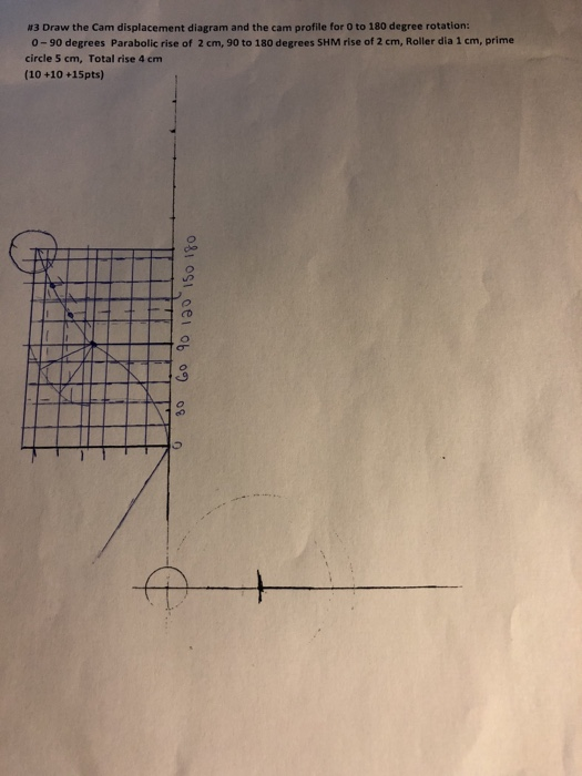 Solved 3 Draw The Cam Displacement Diagram And The Cam P