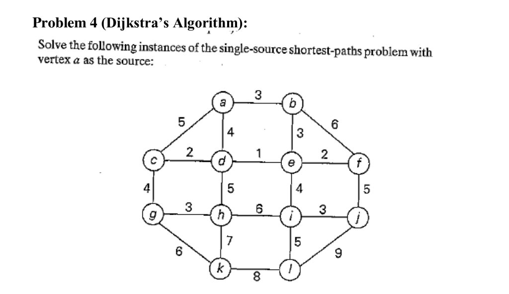 Solved: Write A C Or C++ Program To Solve This Dijkstra Al