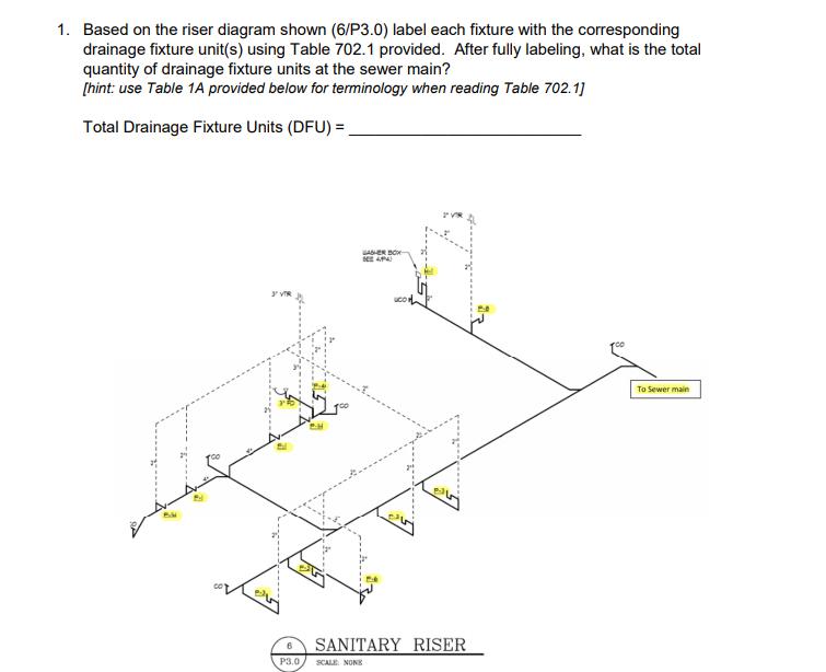 1  Based On The Riser Diagram Shown  6  P3 0  Label