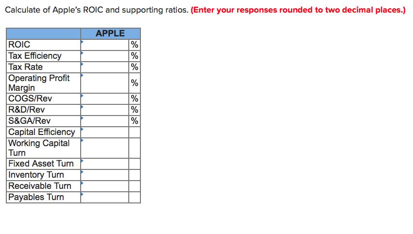 apple working capital ratio