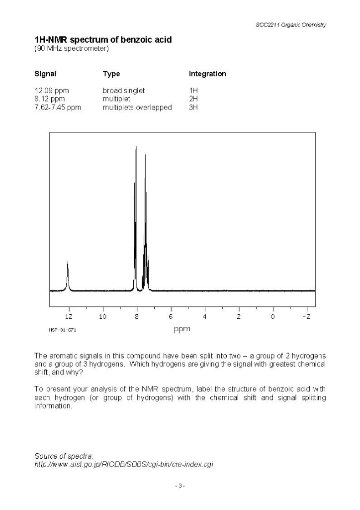 db8124917fb7 Solved: Obtain IR And Proton NMR Spectra Of Pure Benzyl Al ...