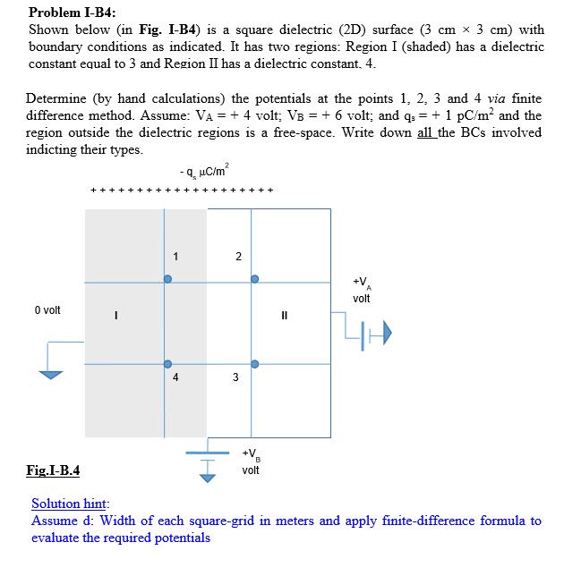 Solved: Problem I-B4 Shown Below (in Fig  I-B4) Is A Squar