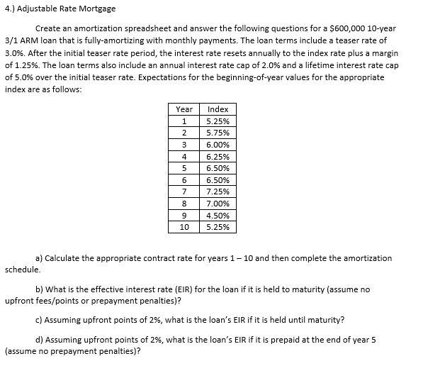loan fees amortization