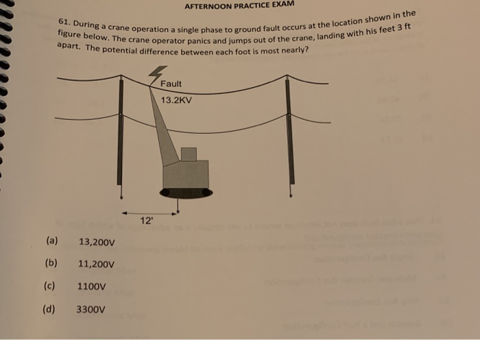 Solved: AFTERNOON PRACTICE EXAM 61  During A Crane Operati