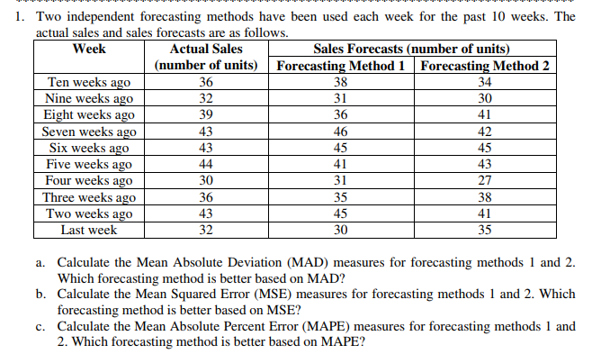 Solved: 1  Two Independent Forecasting Methods Have Been U