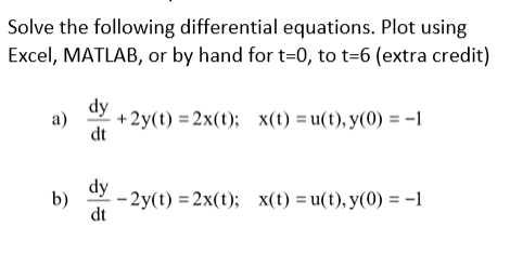 5836bf16559b Solved  Solve The Following Differential Equations. Plot U ...