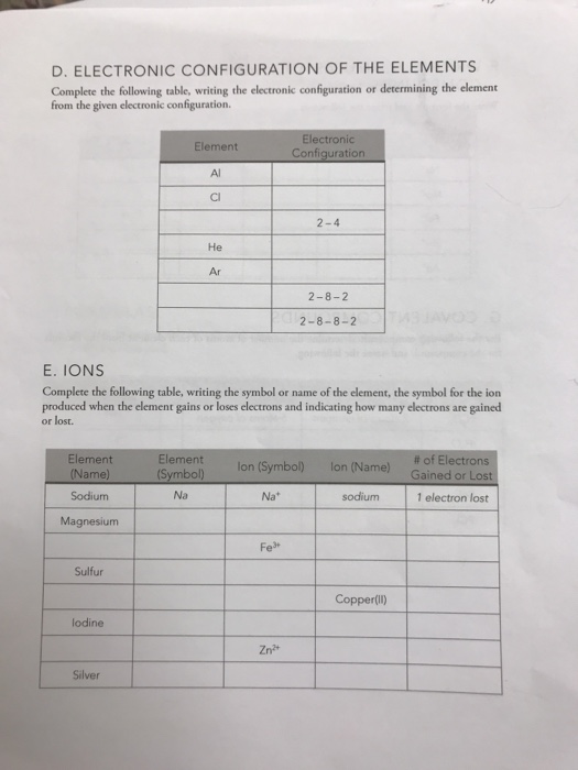 Solved D Electronic Configuration Of The Elements Comple