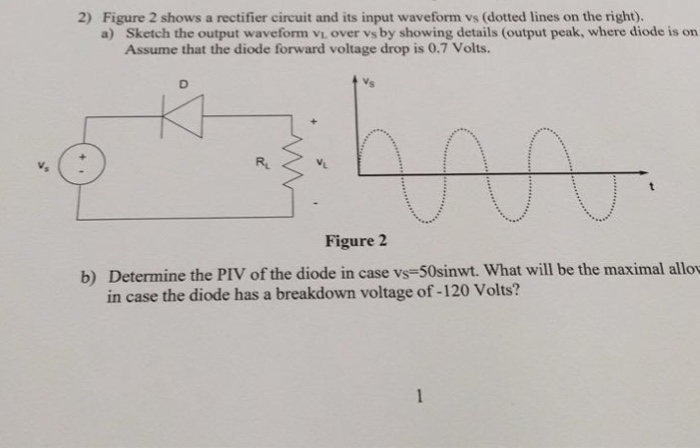 Electrical engineering archive march 15 2017 chegg 2 figure 2 shows a rectifier circuit and its input waveform vs dotted lines swarovskicordoba Gallery