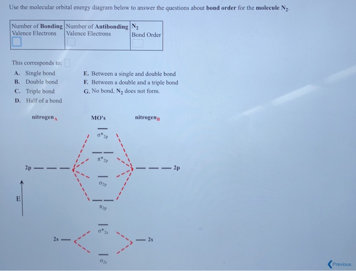 Solved Use The Molecular Orbital Energy Diagram Below To