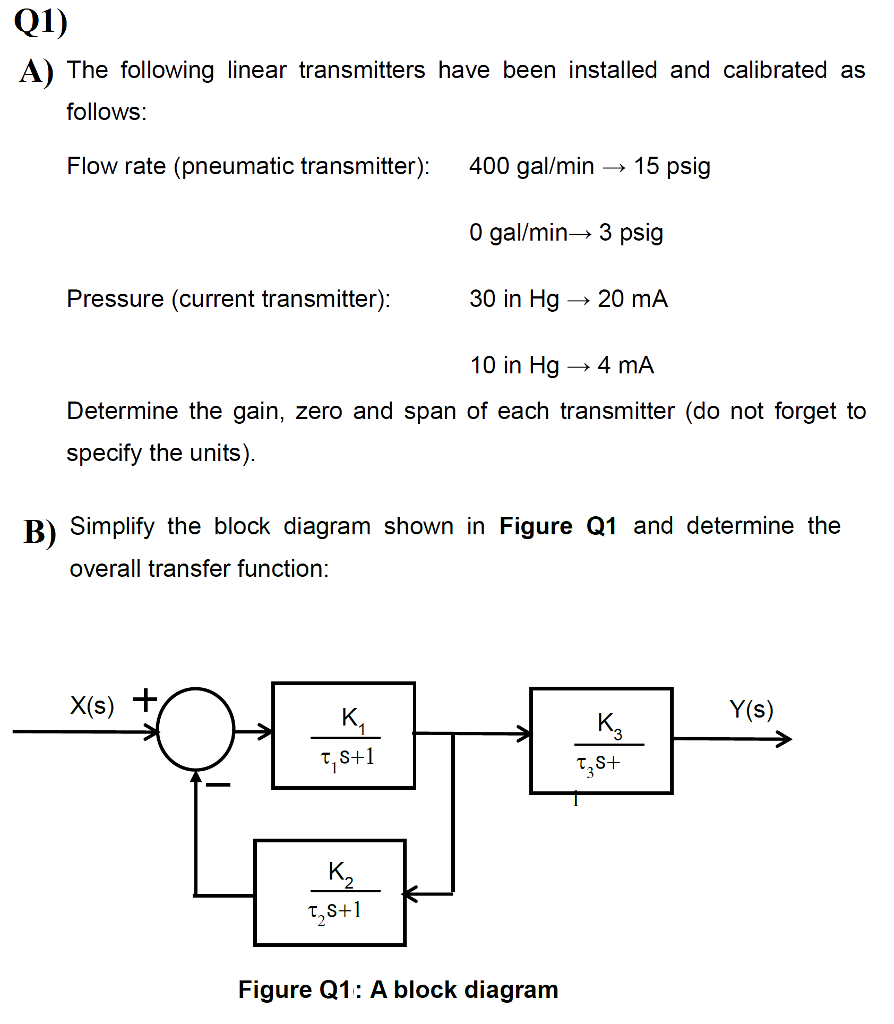 Solved Q1 A The Following Linear Transmitters Have Been Block Diagram Of Transmitter Installed And Calibrated As Follows
