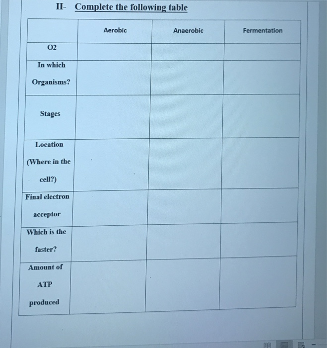 II- Complete the following table Aerobic Anaerobic Fermentation 02 In which Organisms? Stages Location (Where in the cell?) F