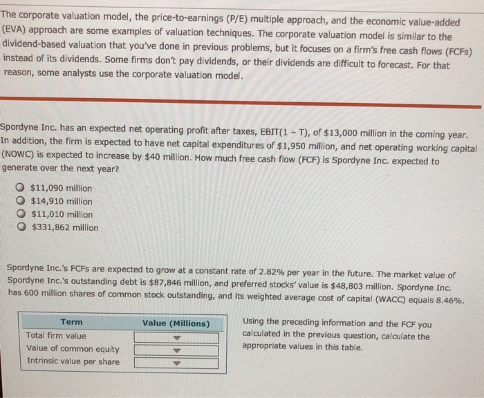 explain how to use the corporate valuation model to find the price per share of common equity Explain how to use the corporate valuation model to find the price per share of common equity the corporate valuation model has two types of formulas to estimate the value of stock, which is difficult to do.
