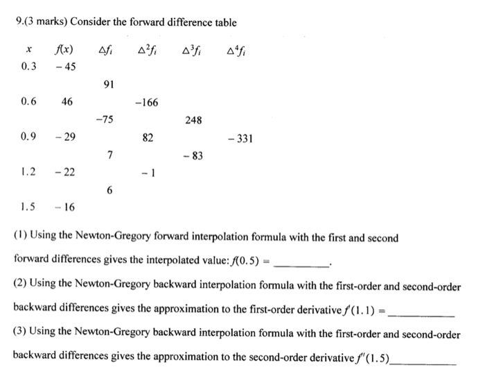 Solved: 9 (3 Marks) Consider The Forward Difference Table