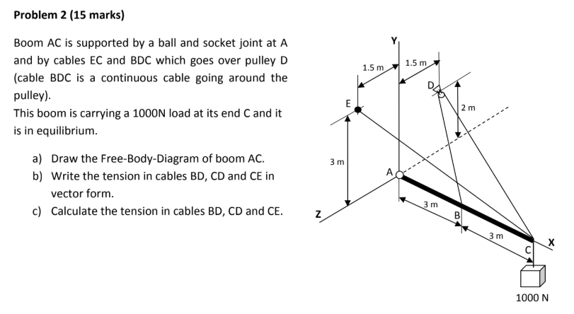 Problem 2 (15 marks) Boom AC is supported by a ball and socket joint