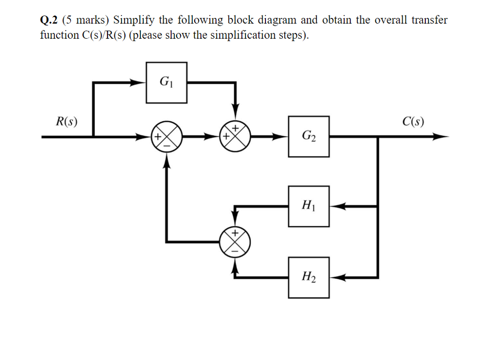 Solved: Q.2 (5 Marks) Simplify The Following Block Diagram... | Chegg.comChegg
